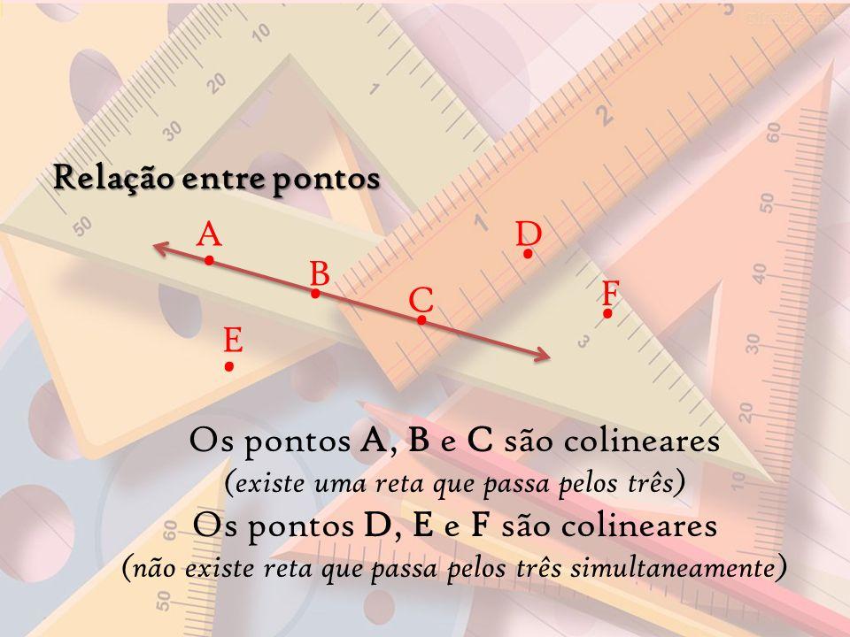 Relação entre pontos A B C D E F Os pontos A, B e C são colineares (existe uma reta que passa pelos três) Os pontos D, E e F são colineares (não exist