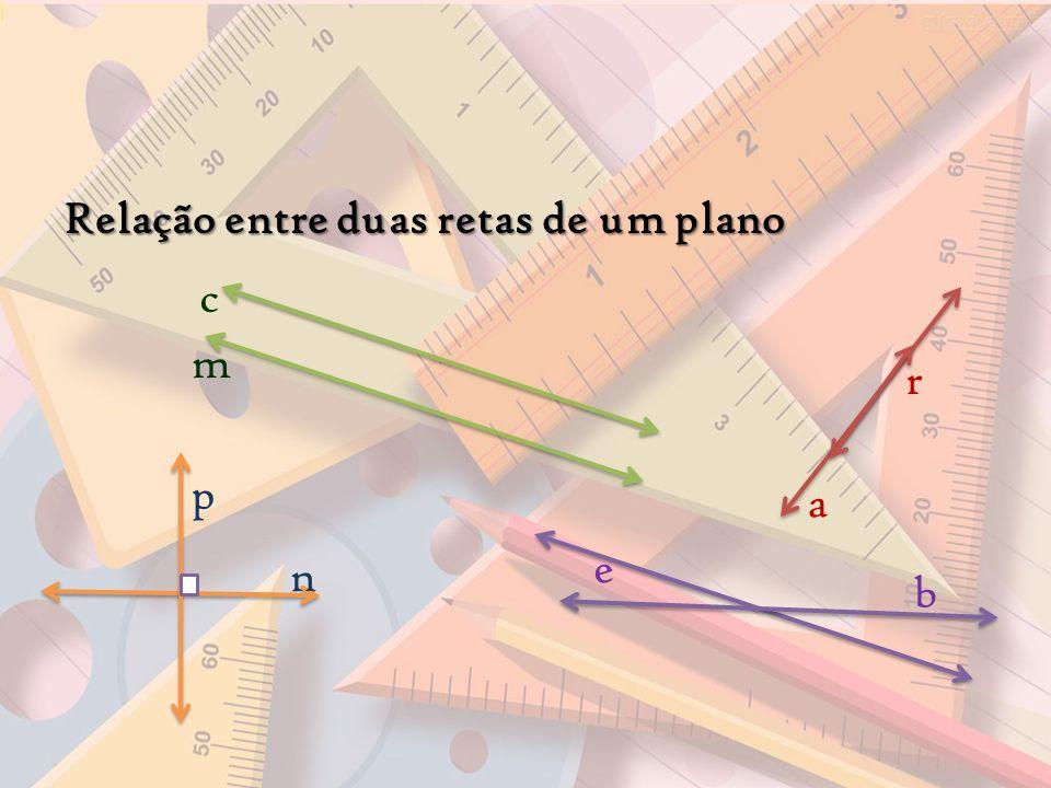Relação entre duas retas de um plano c m b e n p r a