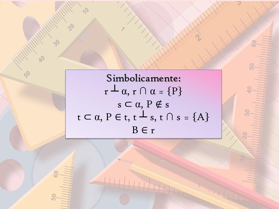 Simbolicamente: Simbolicamente: r α, r α = {P} s α, P s t α, P t, t s, t s = {A} B r