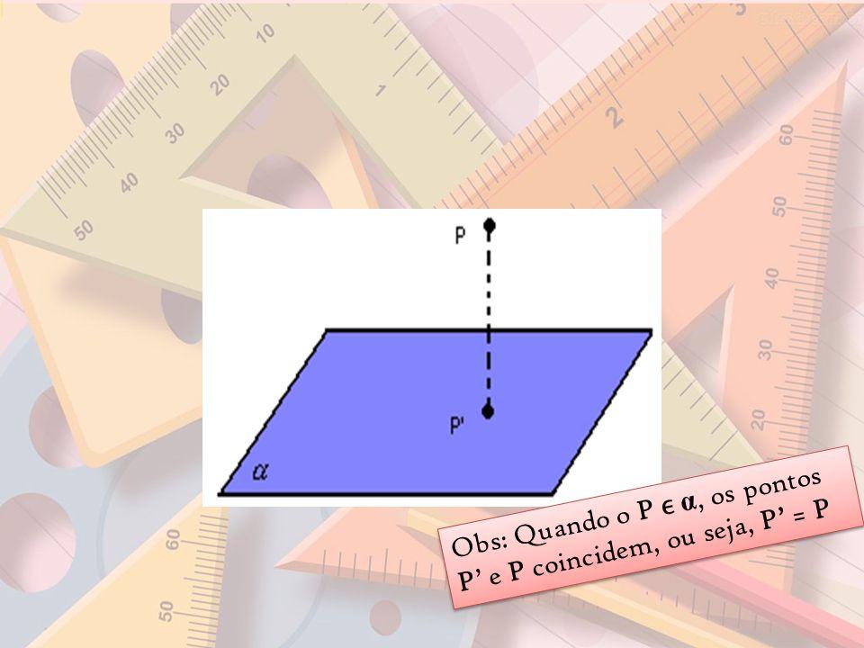 Obs: Quando o P α, os pontos P e P coincidem, ou seja, P = P