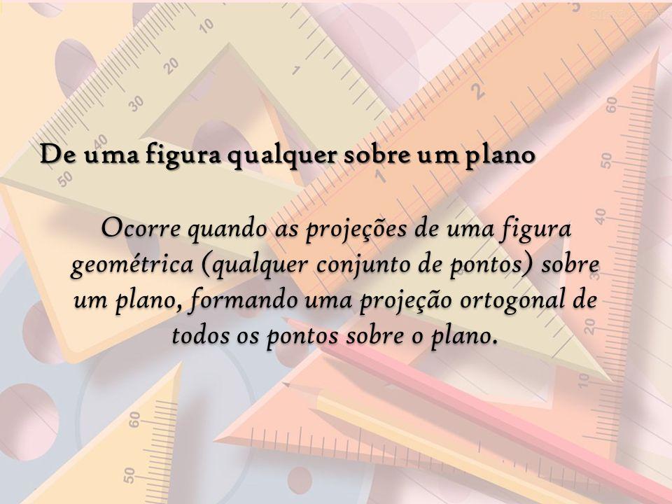De uma figura qualquer sobre um plano Ocorre quando as projeções de uma figura geométrica (qualquer conjunto de pontos) sobre um plano, formando uma p