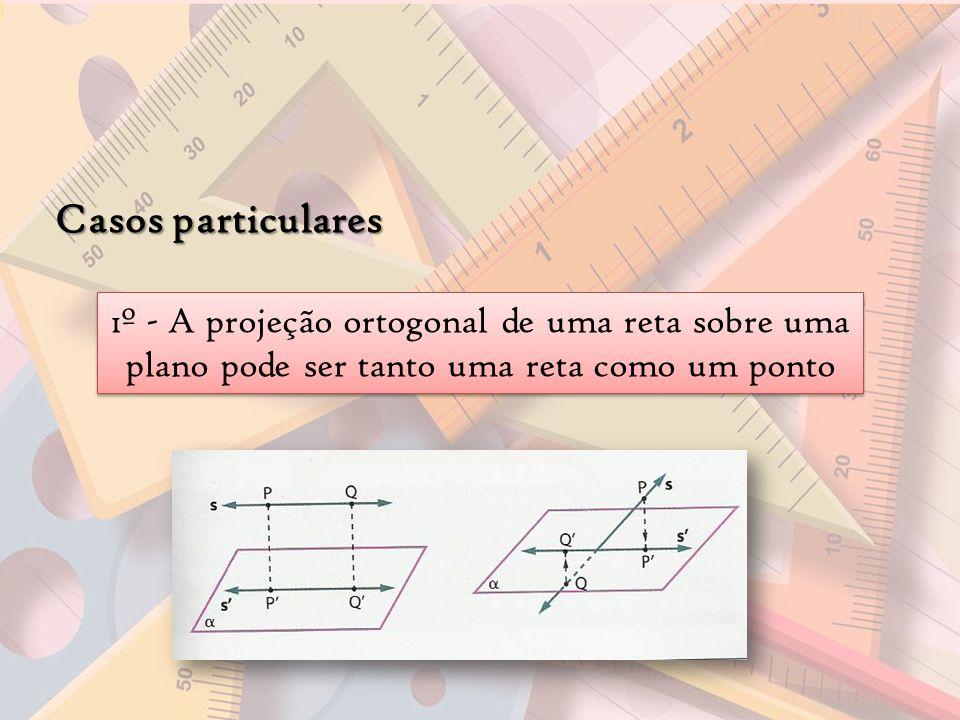 Casos particulares 1º - A projeção ortogonal de uma reta sobre uma plano pode ser tanto uma reta como um ponto