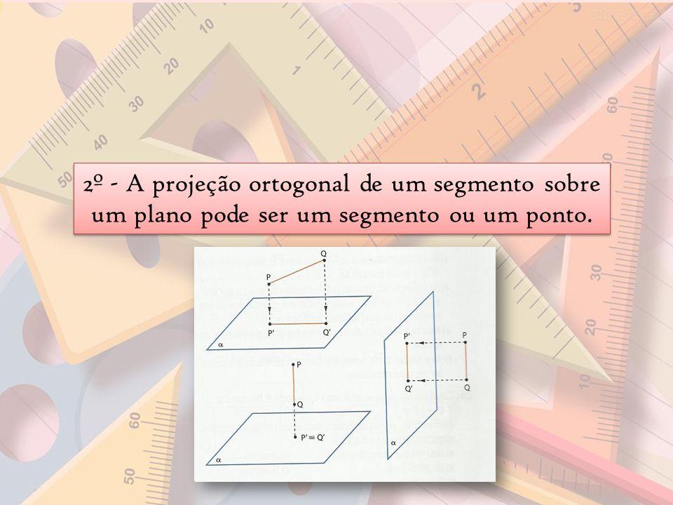 2º - A projeção ortogonal de um segmento sobre um plano pode ser um segmento ou um ponto.