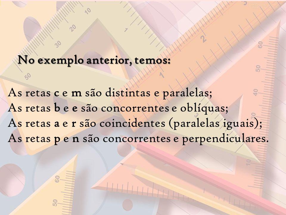 No exemplo anterior, temos: As retas c e m são distintas e paralelas; As retas b e e são concorrentes e oblíquas; As retas a e r são coincidentes (par