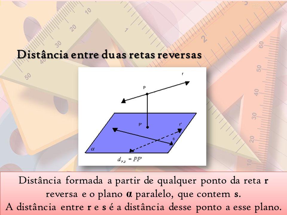 Distância entre duas retas reversas Distância formada a partir de qualquer ponto da reta r reversa e o plano α paralelo, que contem s. A distância ent