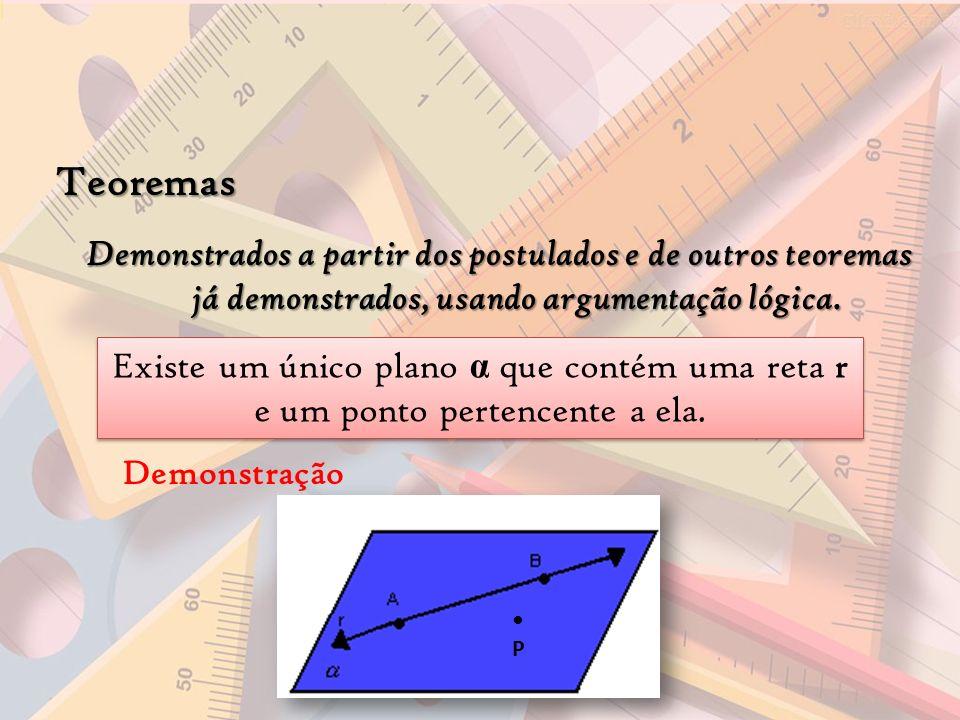 Teoremas Demonstrados a partir dos postulados e de outros teoremas já demonstrados, usando argumentação lógica. Demonstração Existe um único plano α q