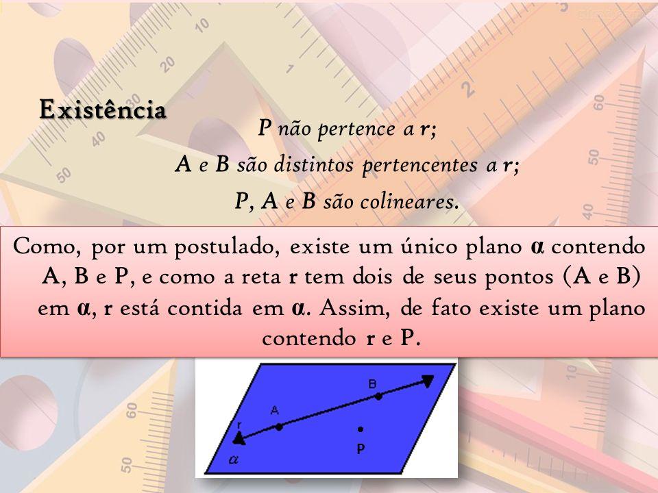 Existência P não pertence a r; A e B são distintos pertencentes a r; P, A e B são colineares. P Como, por um postulado, existe um único plano α conten