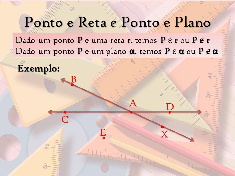 Ponto e Reta e Ponto e Plano PrPrPr P α P α P α Dado um ponto P e uma reta r, temos P ɛ r ou P r Dado um ponto P e um plano α, temos P ɛ α ou P α B A C D X E Exemplo: