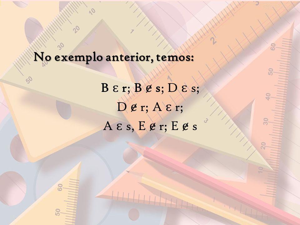 No exemplo anterior, temos: B ɛ r; B s; D ɛ s; D r; A ɛ r; A ɛ s, E r; E s