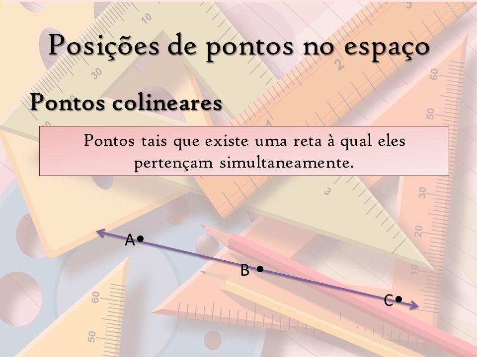 Posições de pontos no espaço Pontos colineares A B C Pontos tais que existe uma reta à qual eles pertençam simultaneamente.