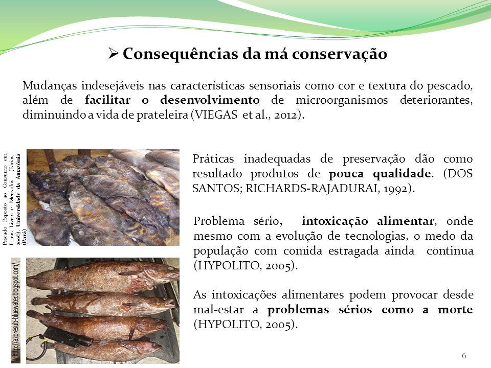 Consequências da má conservação Mudanças indesejáveis nas características sensoriais como cor e textura do pescado, além de facilitar o desenvolviment