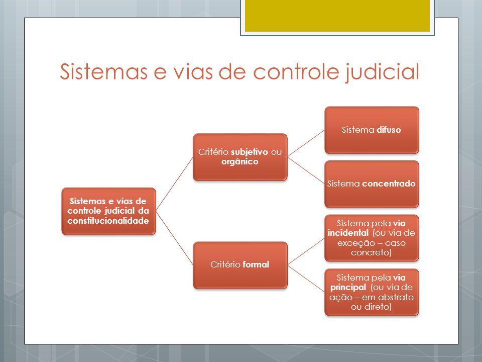 Sistemas e vias de controle judicial Pelo critério subjetivo ou orgânico, há: A) Sistema difuso de controle: qualquer juiz ou tribunal, de acordo com as normas sobre competência, pode realizar o controle de constitucionalidade.