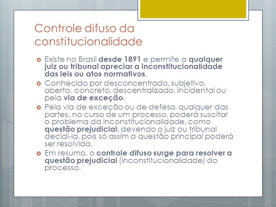 Controle difuso da constitucionalidade Existe no Brasil desde 1891 e permite a qualquer juiz ou tribunal apreciar a inconstitucionalidade das leis ou