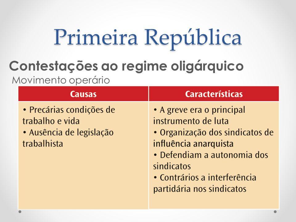 Contestações ao regime oligárquico Movimento operário