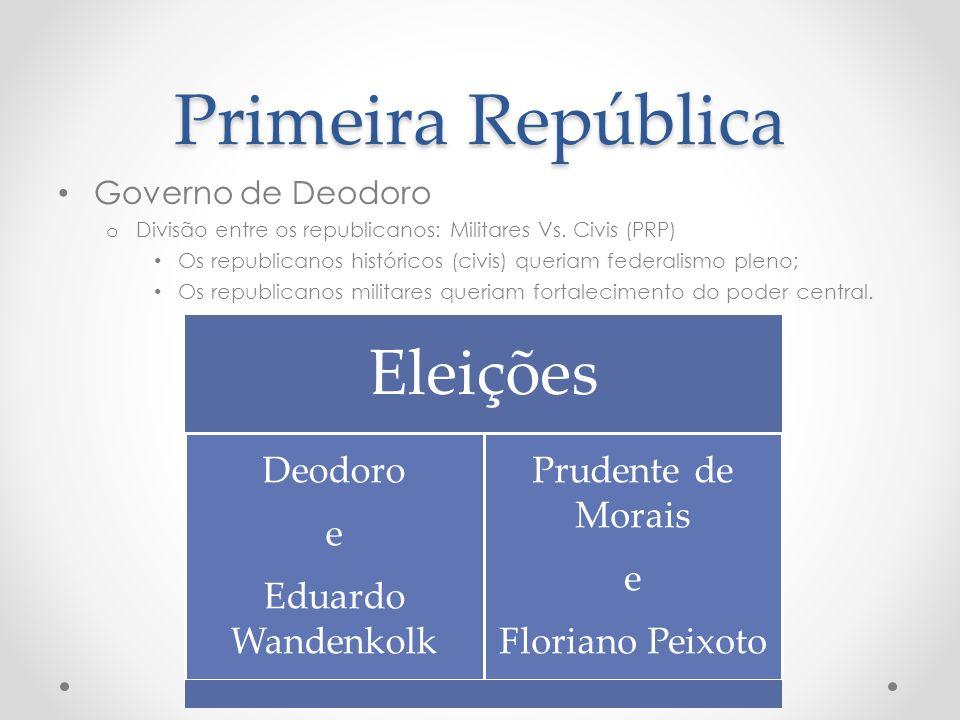 Governo de Deodoro o Divisão entre os republicanos: Militares Vs. Civis (PRP) Os republicanos históricos (civis) queriam federalismo pleno; Os republi