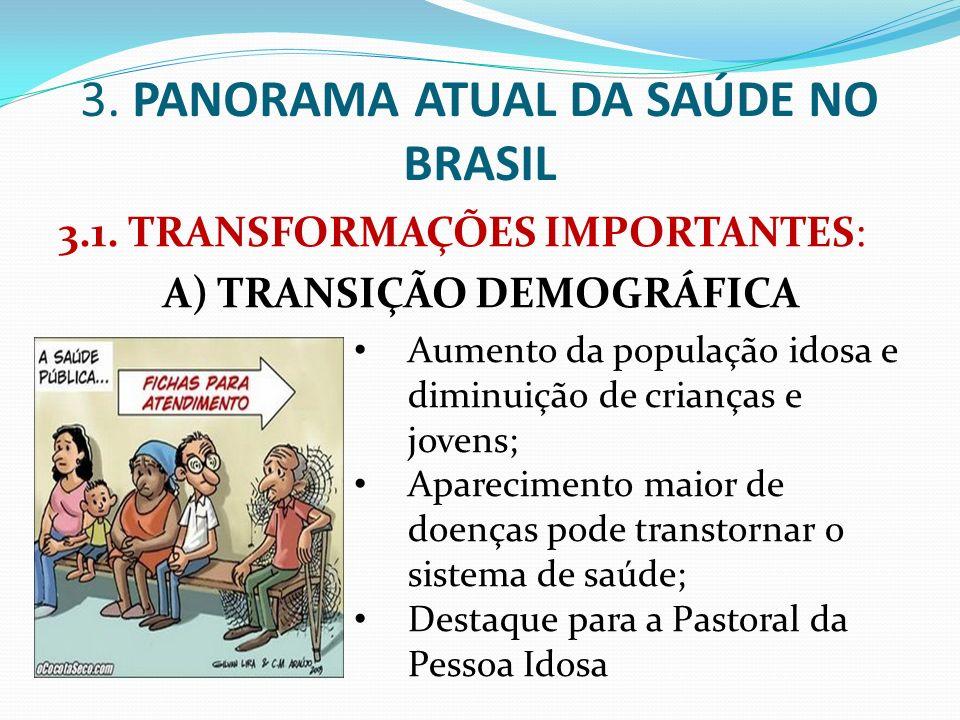 3. PANORAMA ATUAL DA SAÚDE NO BRASIL 3.1. TRANSFORMAÇÕES IMPORTANTES: A) TRANSIÇÃO DEMOGRÁFICA Aumento da população idosa e diminuição de crianças e j