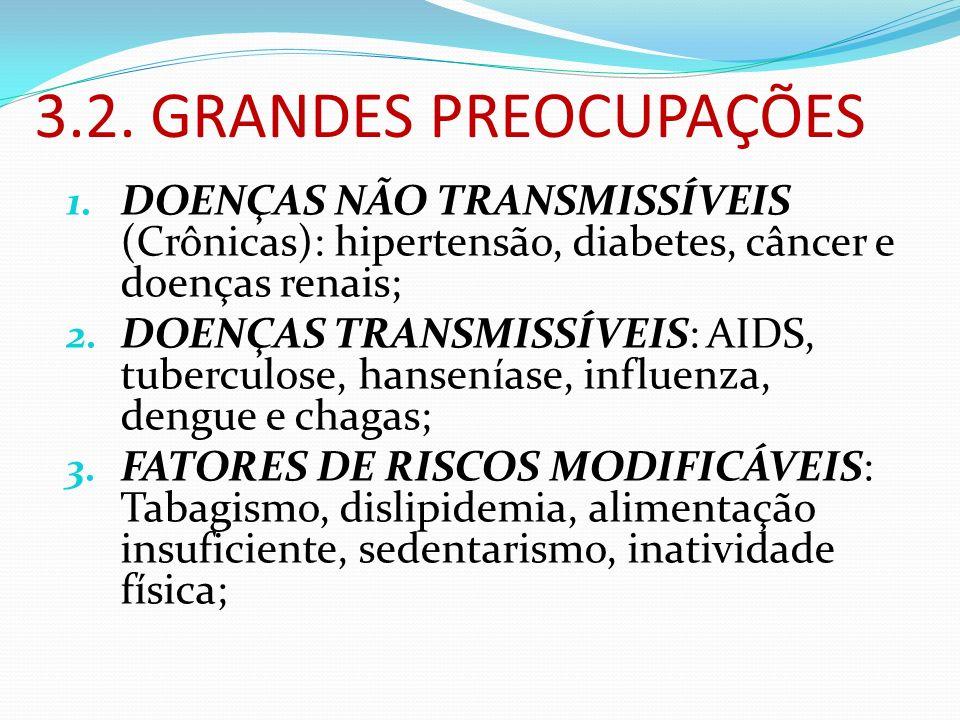 1. DOENÇAS NÃO TRANSMISSÍVEIS (Crônicas): hipertensão, diabetes, câncer e doenças renais; 2. DOENÇAS TRANSMISSÍVEIS: AIDS, tuberculose, hanseníase, in