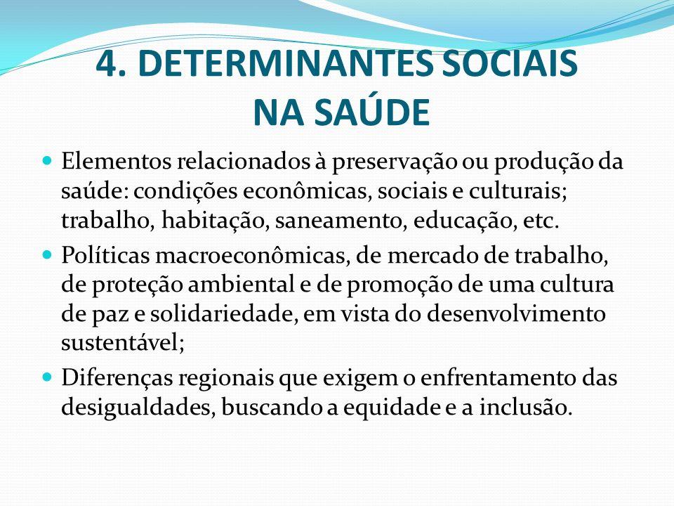 4. DETERMINANTES SOCIAIS NA SAÚDE Elementos relacionados à preservação ou produção da saúde: condições econômicas, sociais e culturais; trabalho, habi