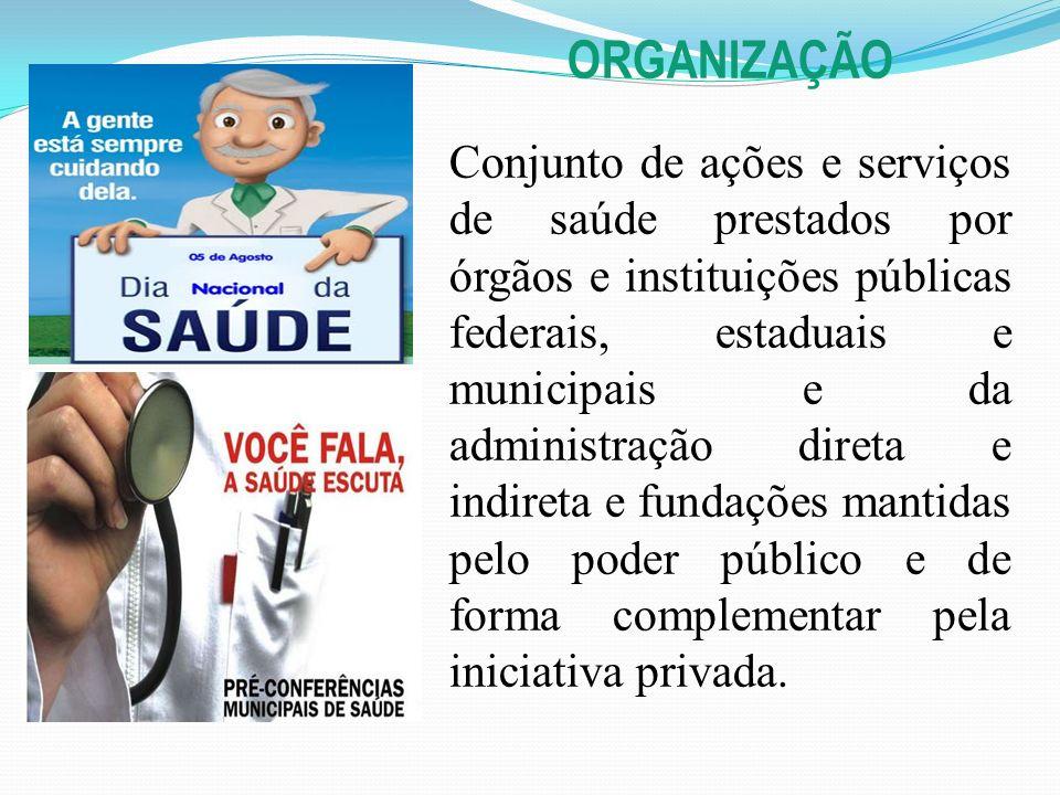 ORGANIZAÇÃO Conjunto de ações e serviços de saúde prestados por órgãos e instituições públicas federais, estaduais e municipais e da administração dir