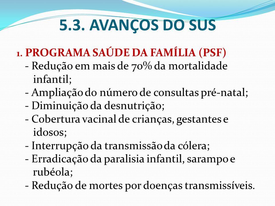 5.3. AVANÇOS DO SUS 1. PROGRAMA SAÚDE DA FAMÍLIA (PSF) - Redução em mais de 70% da mortalidade infantil; - Ampliação do número de consultas pré-natal;