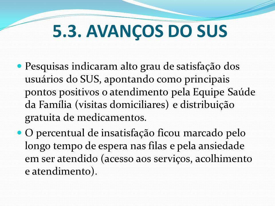 5.3. AVANÇOS DO SUS Pesquisas indicaram alto grau de satisfação dos usuários do SUS, apontando como principais pontos positivos o atendimento pela Equ