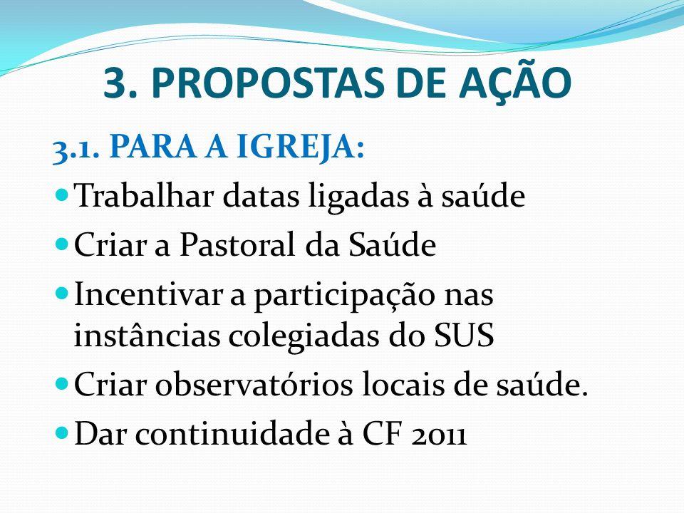 3. PROPOSTAS DE AÇÃO 3.1. PARA A IGREJA: Trabalhar datas ligadas à saúde Criar a Pastoral da Saúde Incentivar a participação nas instâncias colegiadas