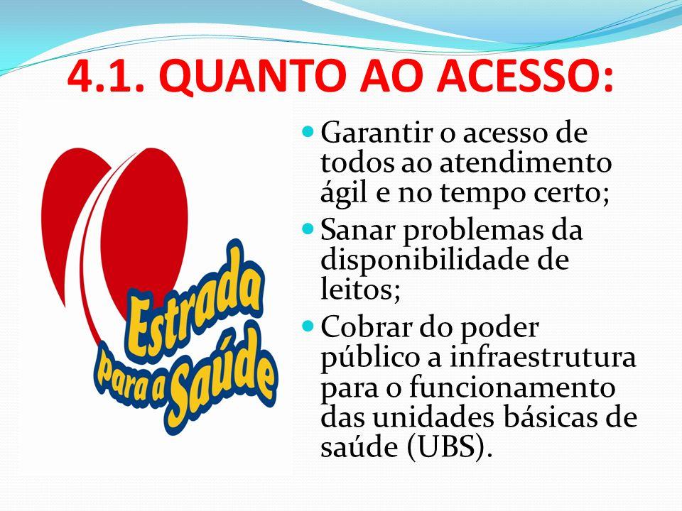 4.1. QUANTO AO ACESSO: Garantir o acesso de todos ao atendimento ágil e no tempo certo; Sanar problemas da disponibilidade de leitos; Cobrar do poder