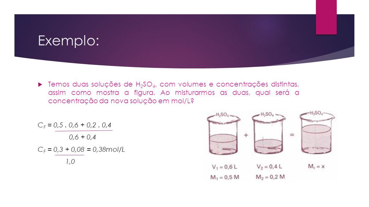 Exemplo: Temos duas soluções de H 2 SO 4, com volumes e concentrações distintas, assim como mostra a figura. Ao misturarmos as duas, qual será a conce