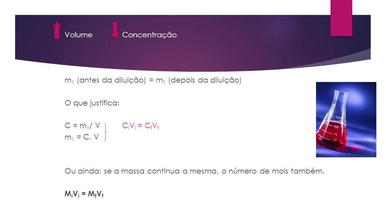 VolumeConcentração m 1 (antes da diluição) = m 1 (depois da diluição) O que justifica: C = m 1 / VC i V i = C f V f m 1 = C. V Ou ainda: se a massa co