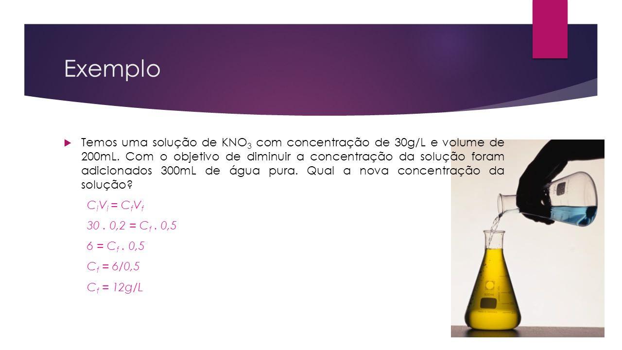 Exemplo Temos uma solução de KNO 3 com concentração de 30g/L e volume de 200mL. Com o objetivo de diminuir a concentração da solução foram adicionados