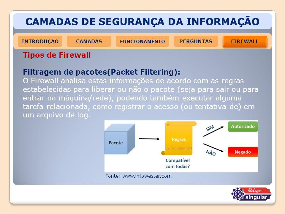 CAMADAS DE SEGURANÇA DA INFORMAÇÃO INTRODUÇÃOCAMADAS FUNCIONAMENTO FIREWALL PERGUNTAS Tipos de Firewall Filtragem de pacotes(Packet Filtering): O Fire