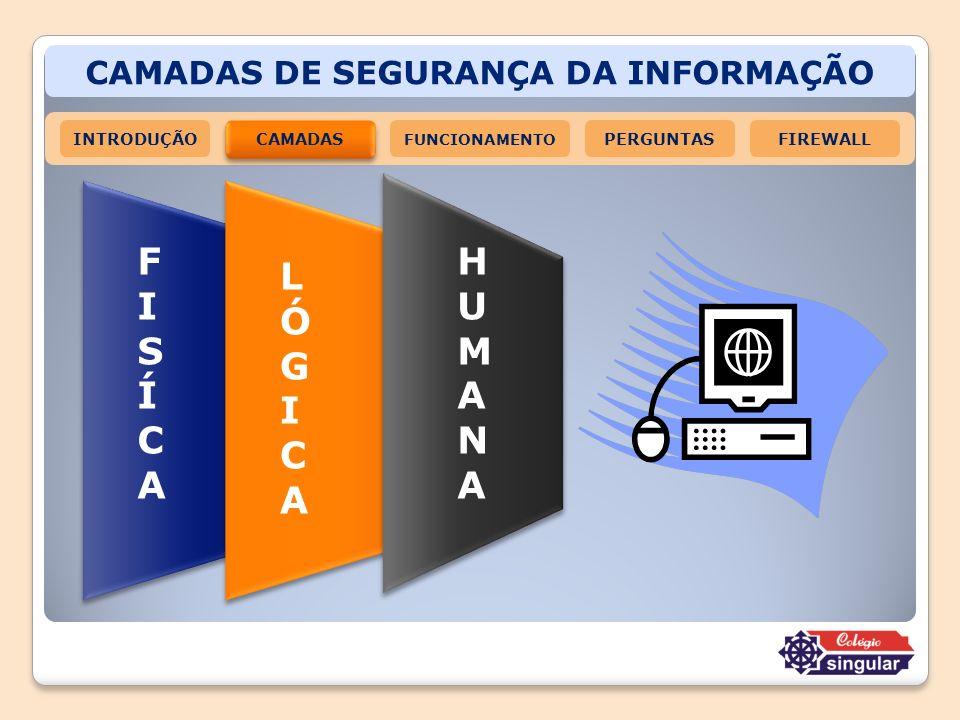 CAMADAS DE SEGURANÇA DA INFORMAÇÃO FISÍCAFISÍCA LÓGICALÓGICA HUMANAHUMANA INTRODUÇÃO CAMADAS FIREWALLPERGUNTAS FUNCIONAMENTO