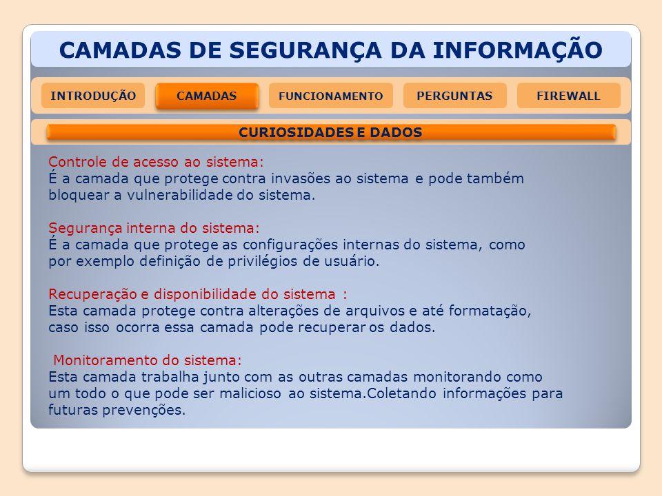 CAMADAS DE SEGURANÇA DA INFORMAÇÃO INTRODUÇÃO CAMADAS FIREWALLPERGUNTAS FUNCIONAMENTO CURIOSIDADES E DADOS Controle de acesso ao sistema: É a camada q