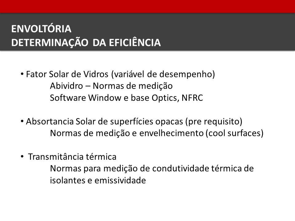 ENVOLTÓRIA DETERMINAÇÃO DA EFICIÊNCIA Fator Solar de Vidros (variável de desempenho) Abividro – Normas de medição Software Window e base Optics, NFRC Absortancia Solar de superfícies opacas (pre requisito) Normas de medição e envelhecimento (cool surfaces) Transmitância térmica Normas para medição de condutividade térmica de isolantes e emissividade
