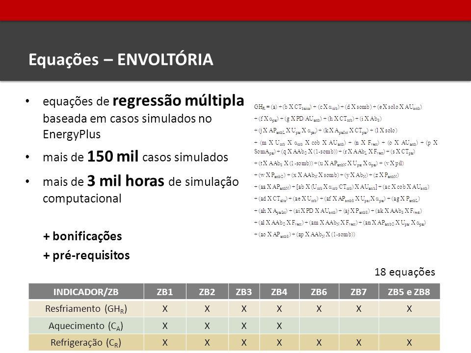 Equações – ENVOLTÓRIA equações de regressão múltipla baseada em casos simulados no EnergyPlus mais de 150 mil casos simulados mais de 3 mil horas de simulação computacional + bonificações + pré-requisitos INDICADOR/ZBZB1ZB2ZB3ZB4ZB6ZB7ZB5 e ZB8 Resfriamento (GH R )XXXXXXX Aquecimento (C A )XXXX Refrigeração (C R )XXXXXXX 18 equações
