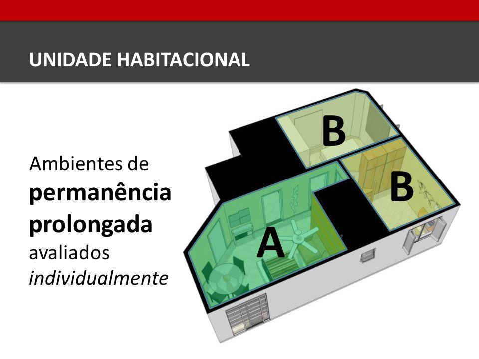 UNIDADE HABITACIONAL A B B Ambientes de permanência prolongada avaliados individualmente