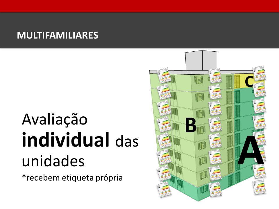 MULTIFAMILIARES Avaliação individual das unidades *recebem etiqueta própria A C B