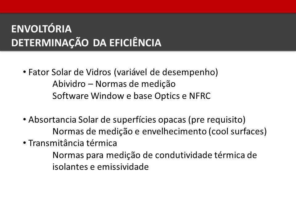ENVOLTÓRIA DETERMINAÇÃO DA EFICIÊNCIA Fator Solar de Vidros (variável de desempenho) Abividro – Normas de medição Software Window e base Optics e NFRC Absortancia Solar de superfícies opacas (pre requisito) Normas de medição e envelhecimento (cool surfaces) Transmitância térmica Normas para medição de condutividade térmica de isolantes e emissividade