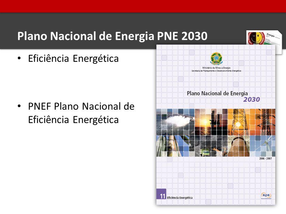 Plano Nacional de Energia PNE 2030 Eficiência Energética PNEF Plano Nacional de Eficiência Energética