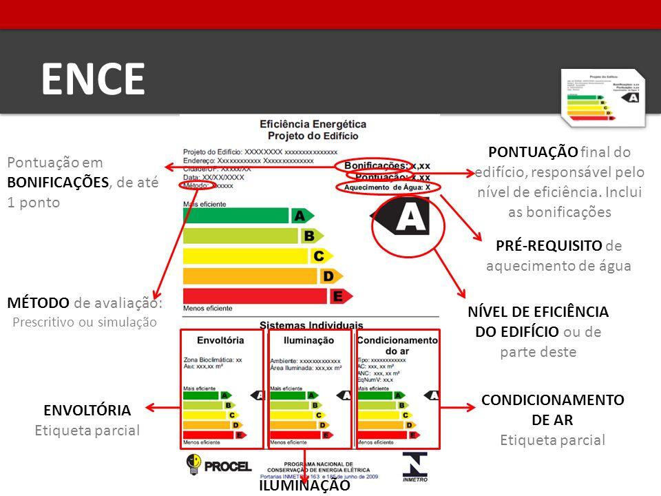 ILUMINAÇÃO Etiqueta parcial Pontuação em BONIFICAÇÕES, de até 1 ponto ENVOLTÓRIA Etiqueta parcial CONDICIONAMENTO DE AR Etiqueta parcial PONTUAÇÃO final do edifício, responsável pelo nível de eficiência.