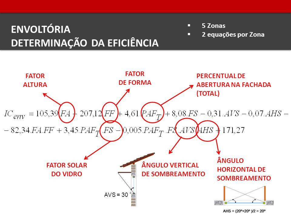 ENVOLTÓRIA DETERMINAÇÃO DA EFICIÊNCIA FATOR DE FORMA FATOR ALTURA PERCENTUAL DE ABERTURA NA FACHADA (TOTAL) FATOR SOLAR DO VIDRO ÂNGULO VERTICAL DE SOMBREAMENTO ÂNGULO HORIZONTAL DE SOMBREAMENTO AVS = 30 o 5 Zonas 2 equações por Zona