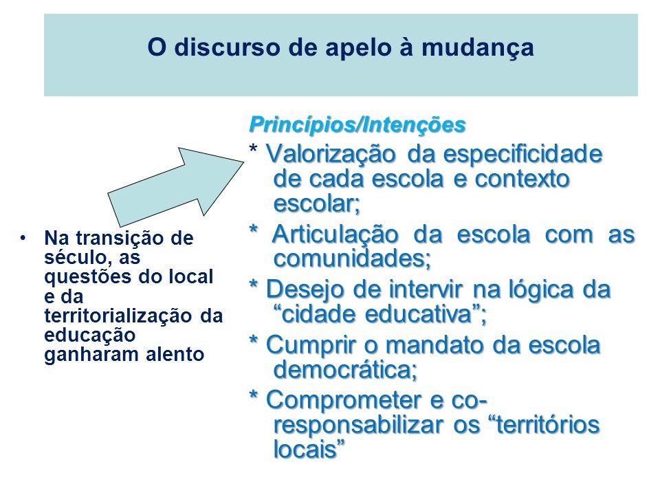 O discurso de apelo à mudança Na transição de século, as questões do local e da territorialização da educação ganharam alento Princípios/Intenções Val
