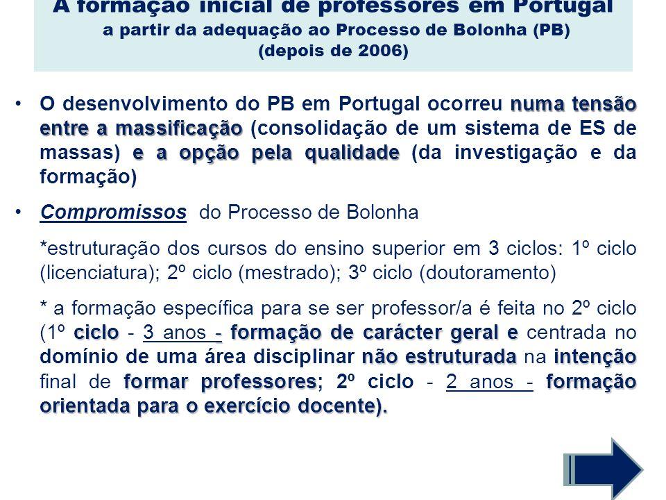 A formação inicial de professores em Portugal a partir da adequação ao Processo de Bolonha (PB) (depois de 2006) numa tensão entre a massificação e a