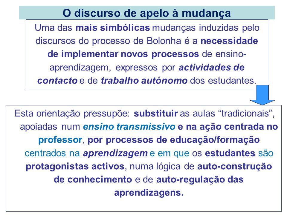 Esta orientação pressupõe: substituir as aulas tradicionais, apoiadas num ensino transmissivo e na ação centrada no professor, por processos de educaç