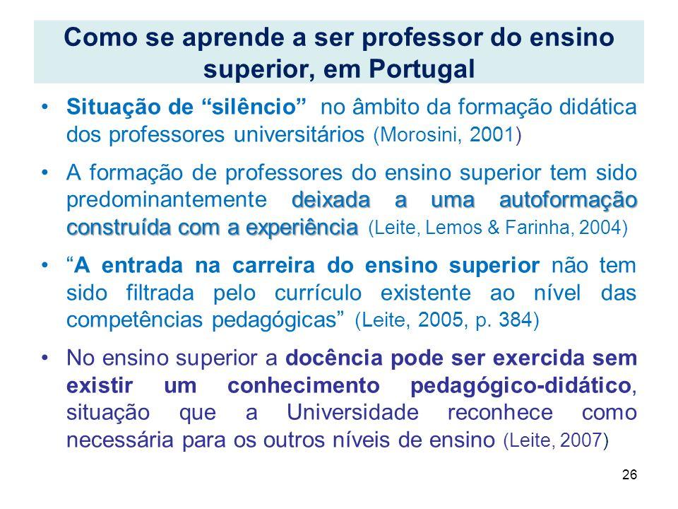 Como se aprende a ser professor do ensino superior, em Portugal Situação de silêncio no âmbito da formação didática dos professores universitários (Mo