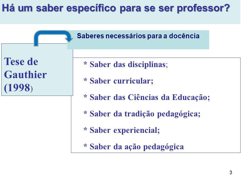 3 * Saber das disciplinas; * Saber curricular; * Saber das Ciências da Educação; * Saber da tradição pedagógica; * Saber experiencial; * Saber da ação