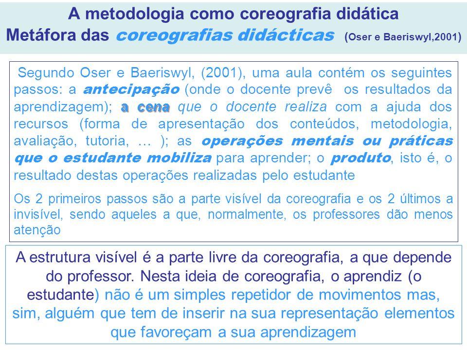 A metodologia como coreografia didática Metáfora das coreografias didácticas ( Oser e Baeriswyl,2001 ) a cena Segundo Oser e Baeriswyl, (2001), uma au