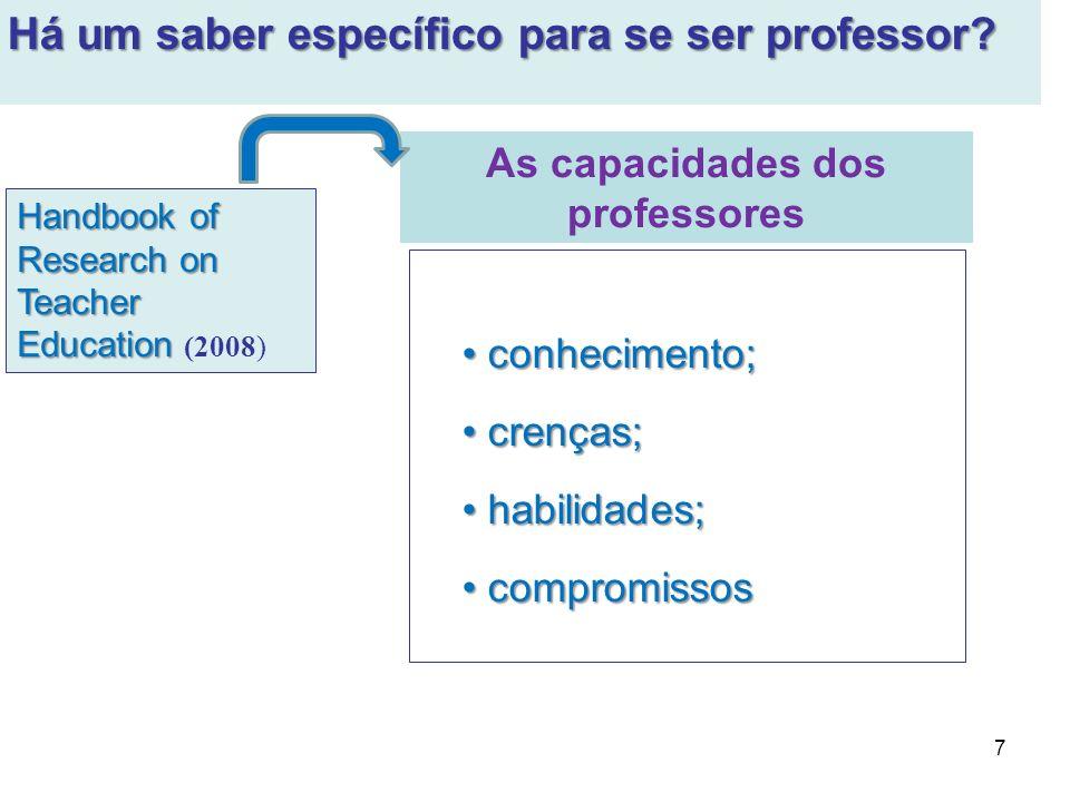 7 conhecimento; conhecimento; crenças; crenças; habilidades; habilidades; compromissos compromissos Handbook of Research on Teacher Education Handbook