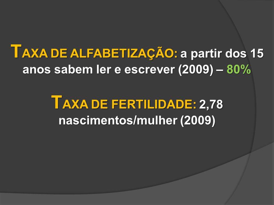 T AXA DE ALFABETIZAÇÃO: a partir dos 15 anos sabem ler e escrever (2009) – 80% T AXA DE FERTILIDADE: 2,78 nascimentos/mulher (2009)