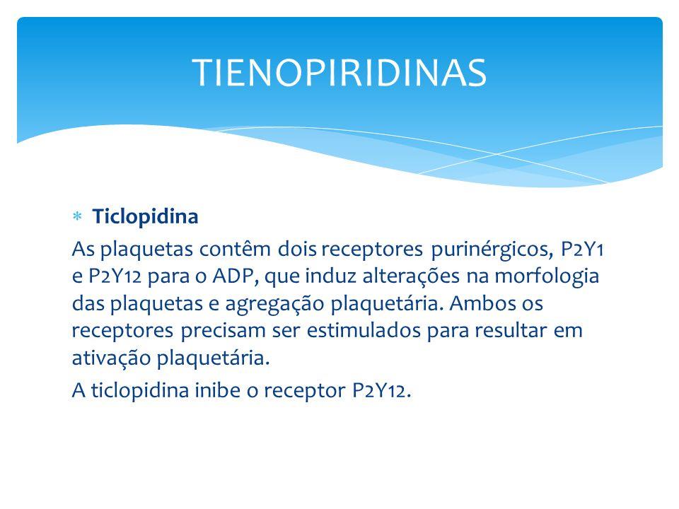 Ticlopidina As plaquetas contêm dois receptores purinérgicos, P2Y1 e P2Y12 para o ADP, que induz alterações na morfologia das plaquetas e agregação pl